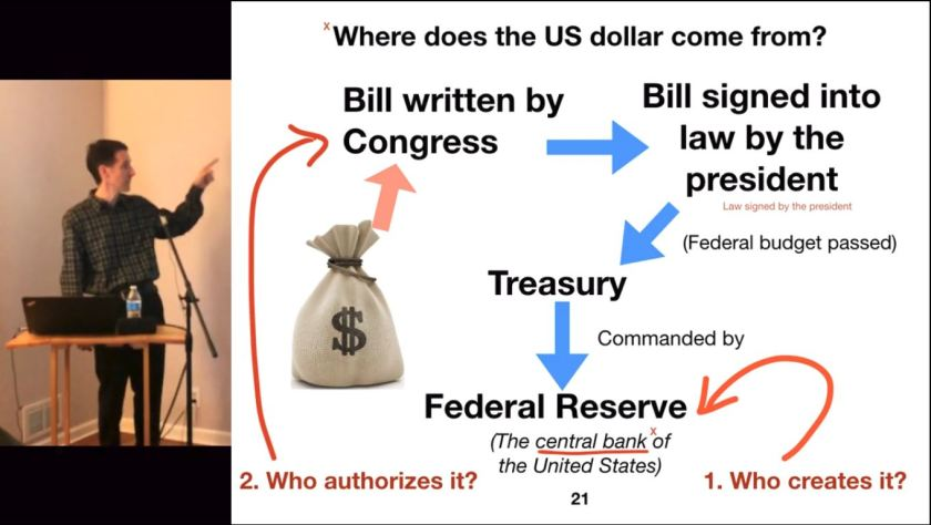 A brand new introduction to Modern Monetary Theory (MMT) [video ...
